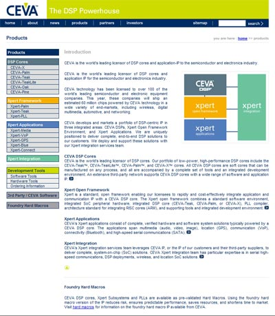 CEVA Corporate Web Site