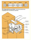 Varian's 3190 Cassette-to-Cassette Sputtering System Operation Manual example